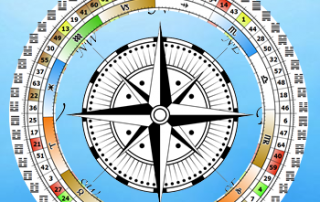 human design navigation compass
