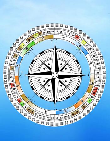 human design navigation compass